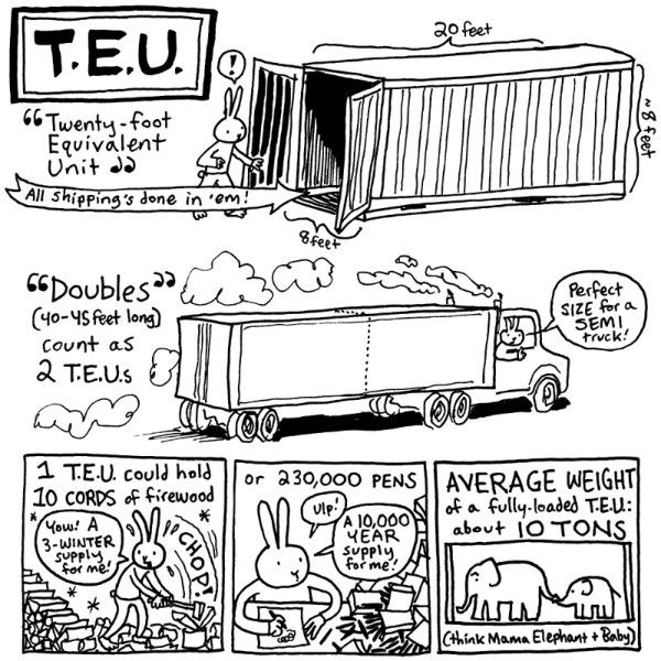 TEUs-www_MarekBennett_com