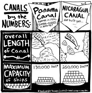 Canal-Stats-01+black+-www_MarekBennett_com