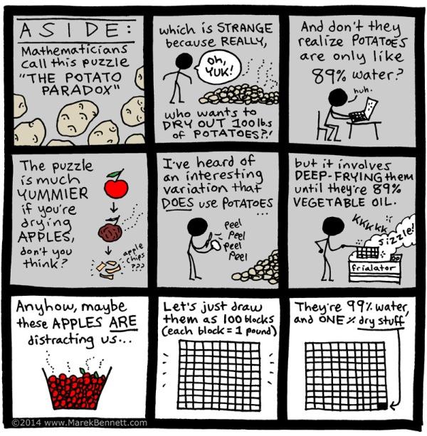 100#Apples-02-www_MarekBennett_com