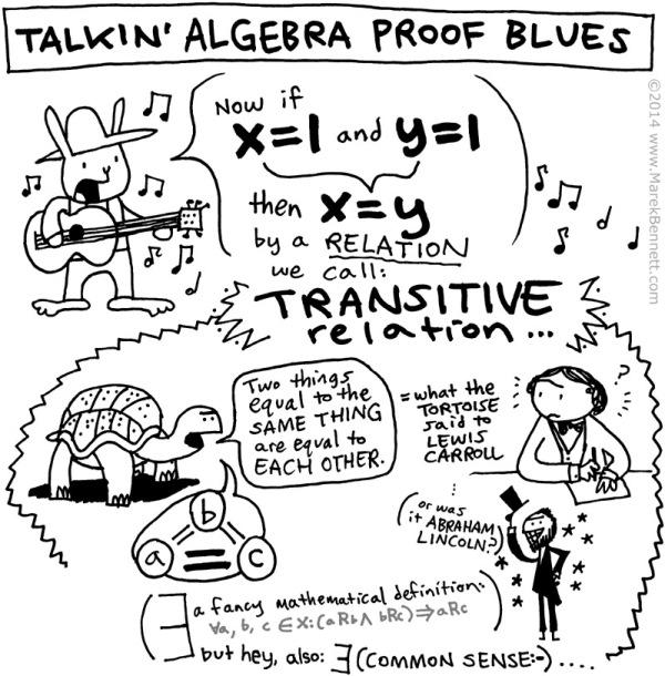 2x2=5_01-www_MarekBennett_com