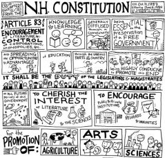 NH_Constitution-Article_83-CROP-THUMBNAIL