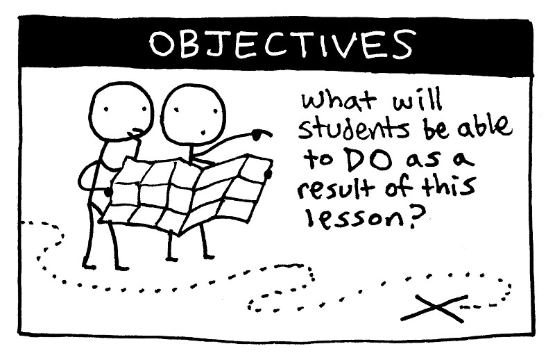 How to Draw Up a Lesson Plan MarekBennett – Lesson Plan Objectives