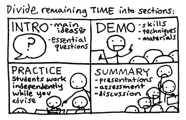 thesis mini lesson