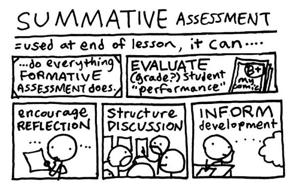 LessonPlan-06-Assessment-03-www_MarekBennett_com