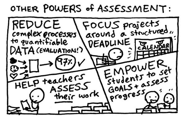 LessonPlan-06-Assessment-04-www_MarekBennett_com