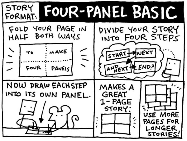 Let'sDrawAStory-05-FOUR_PANEL_BASIC-WWW_MarekBennett_COM